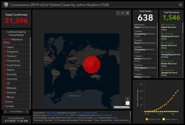 신종 코로나 바이러스 (우한폐렴) 실시간 정보 사이트